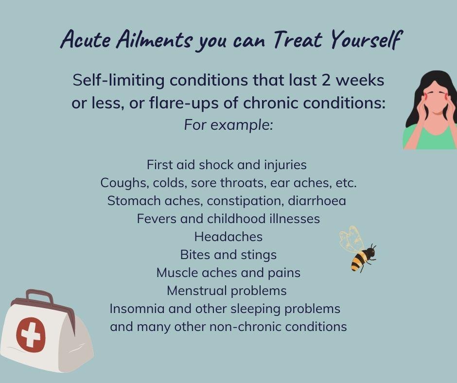 acute ailments